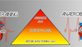 Anaerobic Training Banner